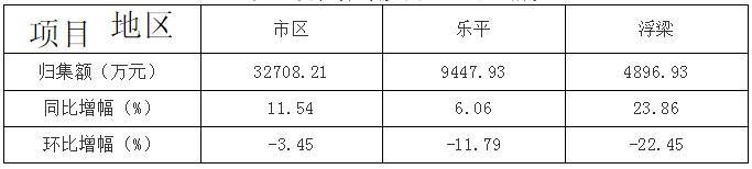 景德镇住房公积金简报(2021年第一期)