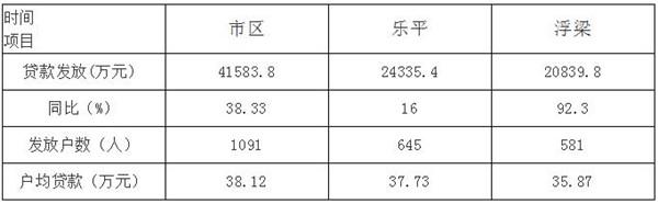 景德镇住房公积金简报(2021年第二期)